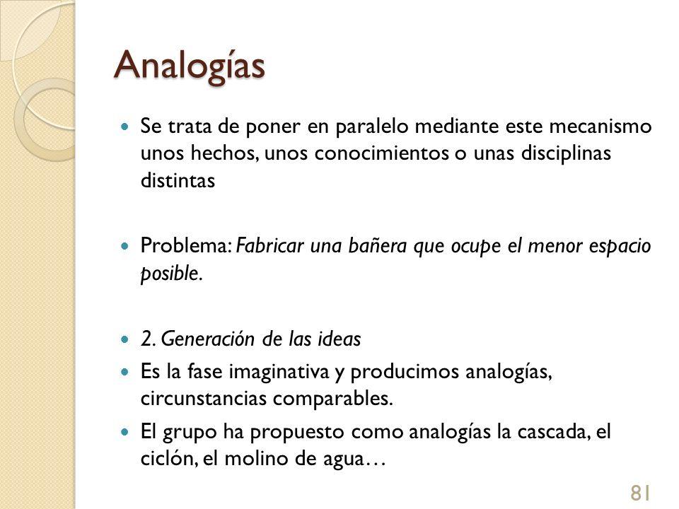 Analogías Se trata de poner en paralelo mediante este mecanismo unos hechos, unos conocimientos o unas disciplinas distintas Problema: Fabricar una ba