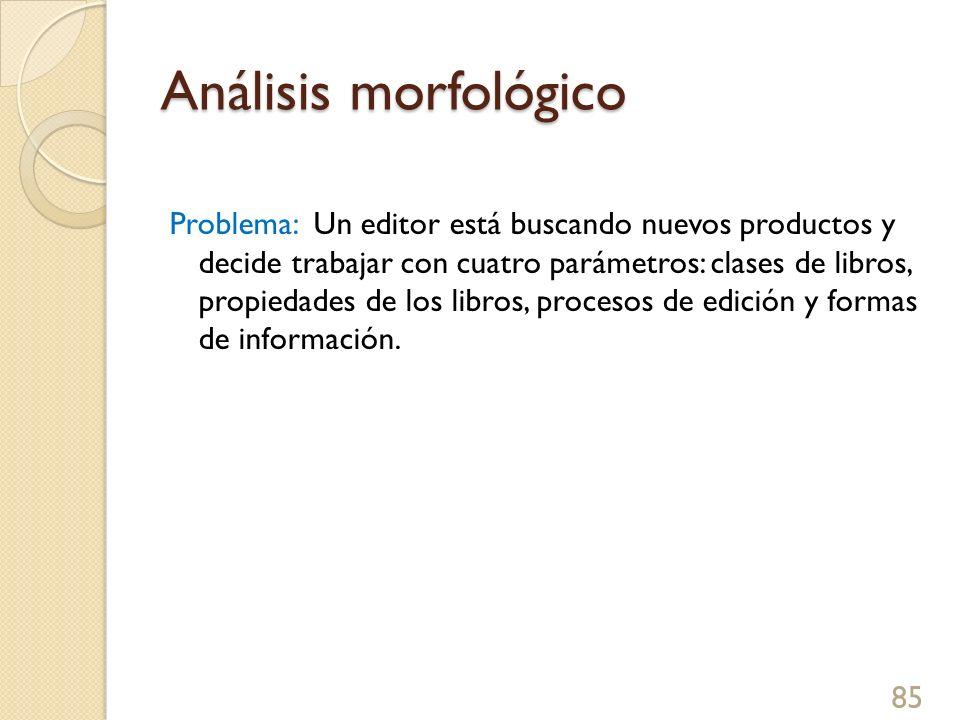 Análisis morfológico Problema: Un editor está buscando nuevos productos y decide trabajar con cuatro parámetros: clases de libros, propiedades de los