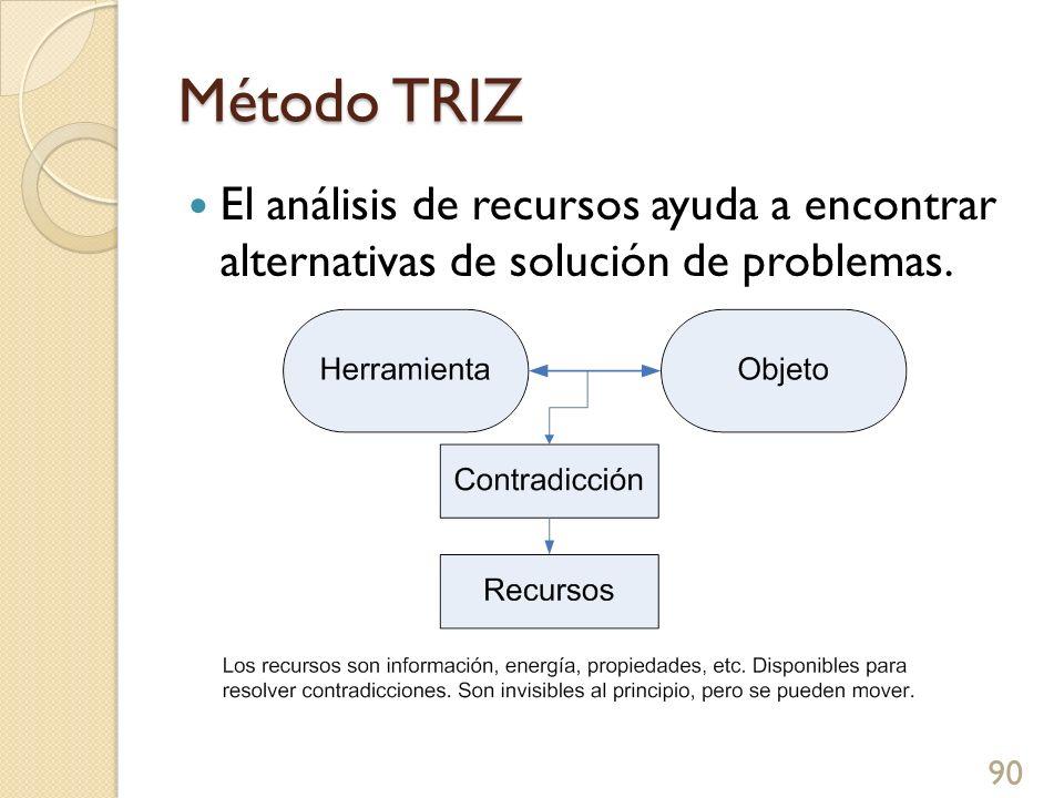 Método TRIZ El análisis de recursos ayuda a encontrar alternativas de solución de problemas. 90