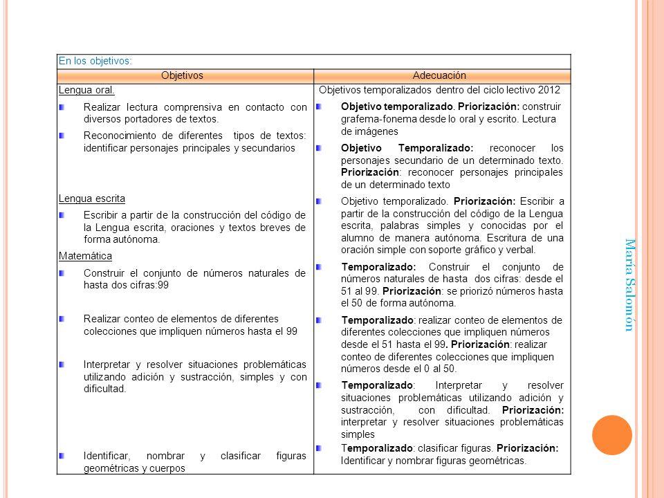 María Salomón En los objetivos: ObjetivosAdecuación Lengua oral.