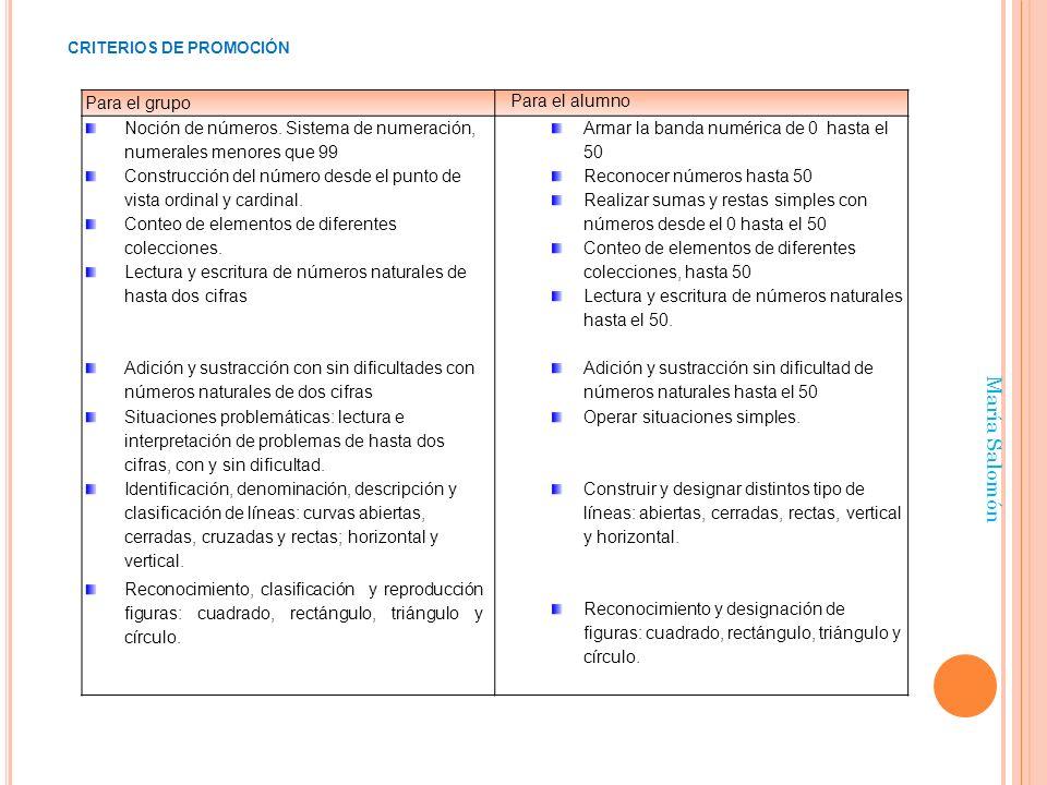 María Salomón CRITERIOS DE PROMOCIÓN Para el grupo Para el alumno Noción de números. Sistema de numeración, numerales menores que 99 Construcción del