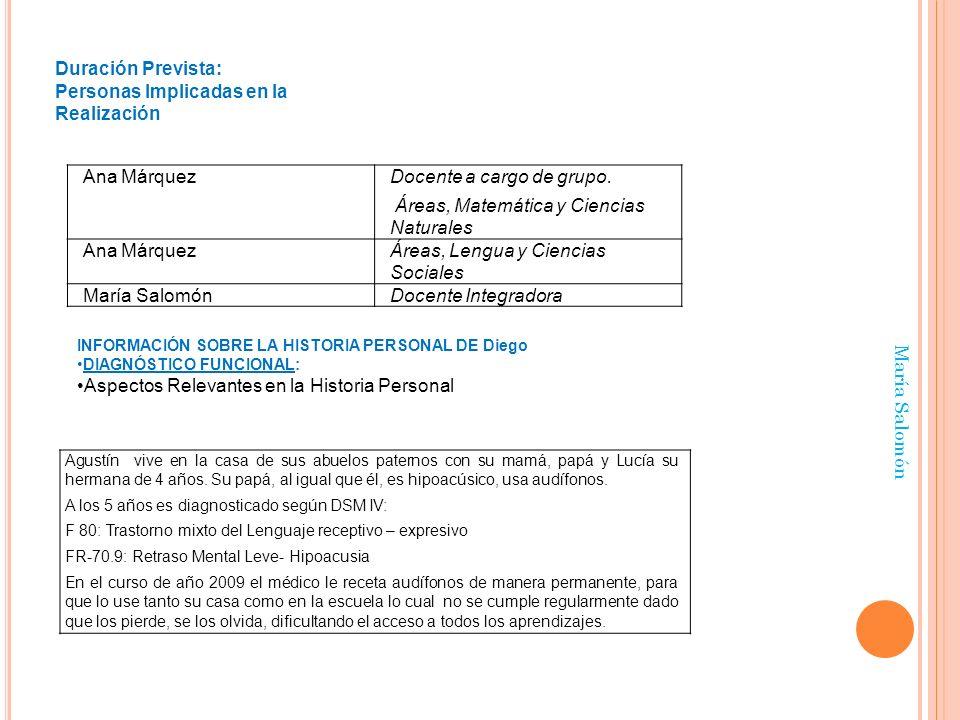 Duración Prevista: Personas Implicadas en la Realización Ana MárquezDocente a cargo de grupo. Áreas, Matemática y Ciencias Naturales Ana MárquezÁreas,
