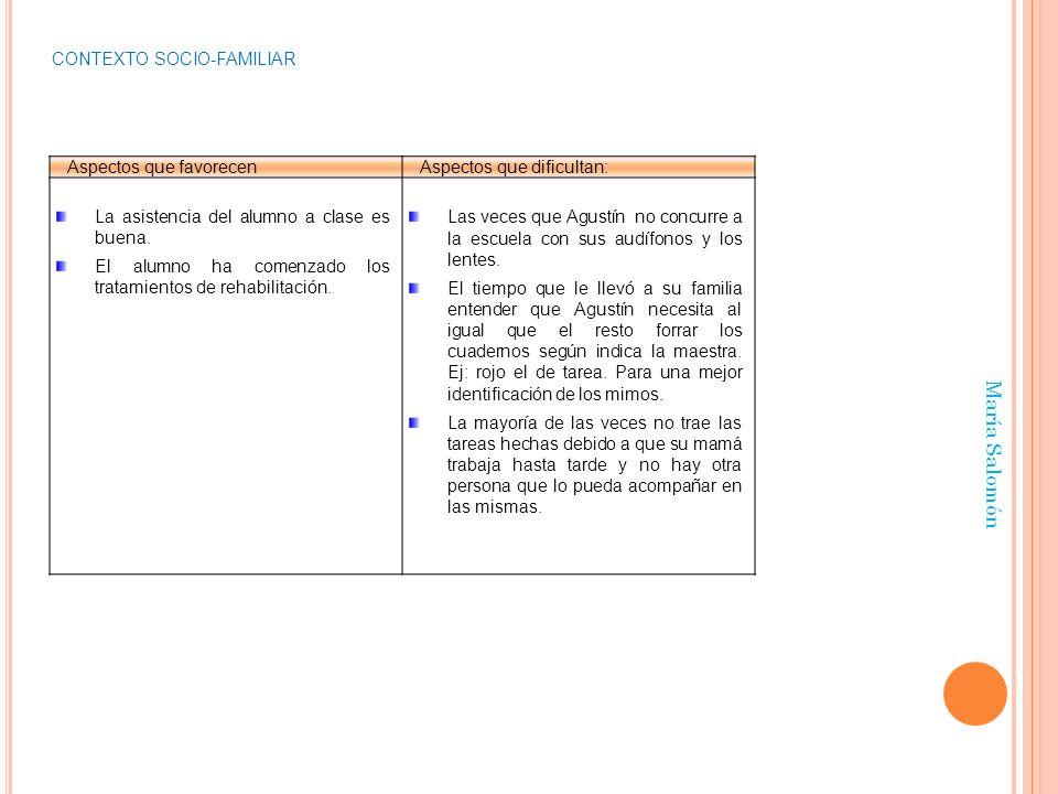 María Salomón Aspectos que favorecenAspectos que dificultan: La asistencia del alumno a clase es buena.