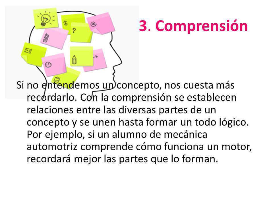 3. Comprensión Si no entendemos un concepto, nos cuesta más recordarlo. Con la comprensión se establecen relaciones entre las diversas partes de un co