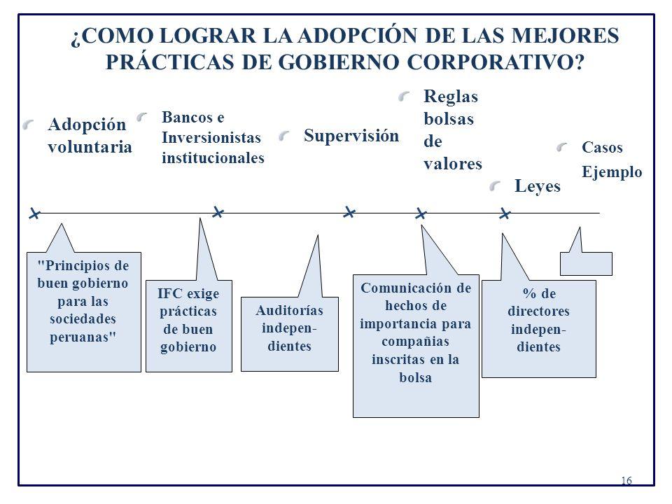 16 Adopción voluntaria ¿COMO LOGRAR LA ADOPCIÓN DE LAS MEJORES PRÁCTICAS DE GOBIERNO CORPORATIVO? Leyes Supervisión Bancos e Inversionistas institucio