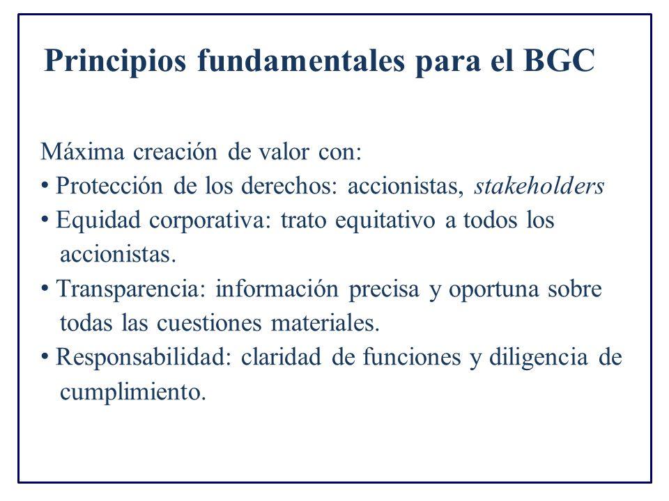 Principios fundamentales para el BGC Máxima creación de valor con: Protección de los derechos: accionistas, stakeholders Equidad corporativa: trato equitativo a todos los accionistas.