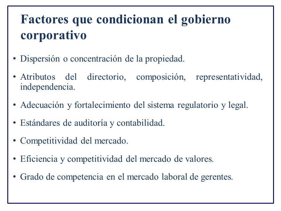 Factores que condicionan el gobierno corporativo Dispersión o concentración de la propiedad. Atributos del directorio, composición, representatividad,