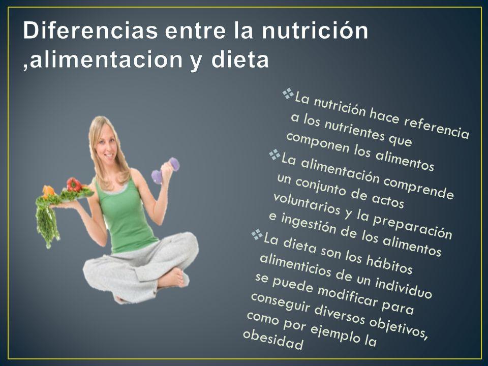 La nutrición hace referencia a los nutrientes que componen los alimentos La alimentación comprende un conjunto de actos voluntarios y la preparación e