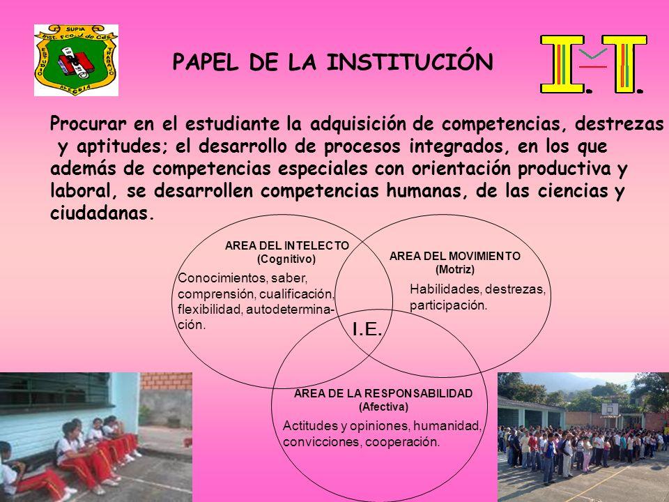 PAPEL DE LA INSTITUCIÓN Procurar en el estudiante la adquisición de competencias, destrezas y aptitudes; el desarrollo de procesos integrados, en los