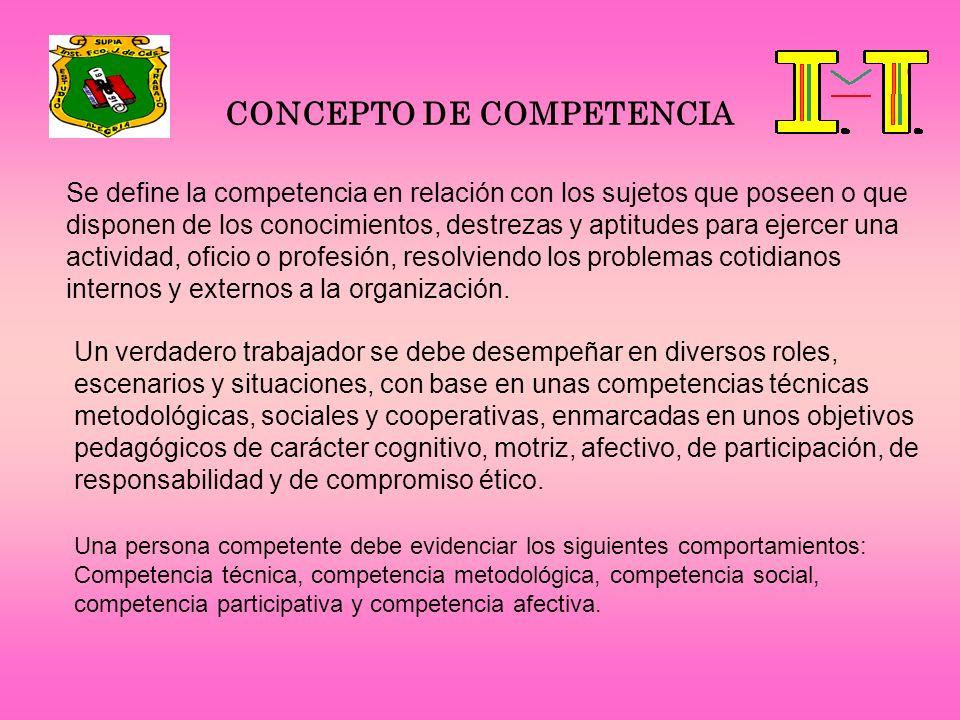 CONCEPTO DE COMPETENCIA Se define la competencia en relación con los sujetos que poseen o que disponen de los conocimientos, destrezas y aptitudes par