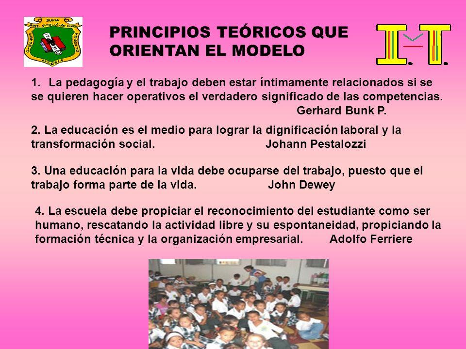 PRINCIPIOS TEÓRICOS QUE ORIENTAN EL MODELO 1.La pedagogía y el trabajo deben estar íntimamente relacionados si se se quieren hacer operativos el verda