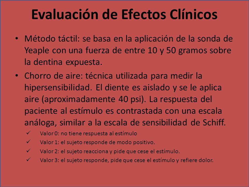 Evaluación de Efectos Clínicos Método táctil: se basa en la aplicación de la sonda de Yeaple con una fuerza de entre 10 y 50 gramos sobre la dentina e