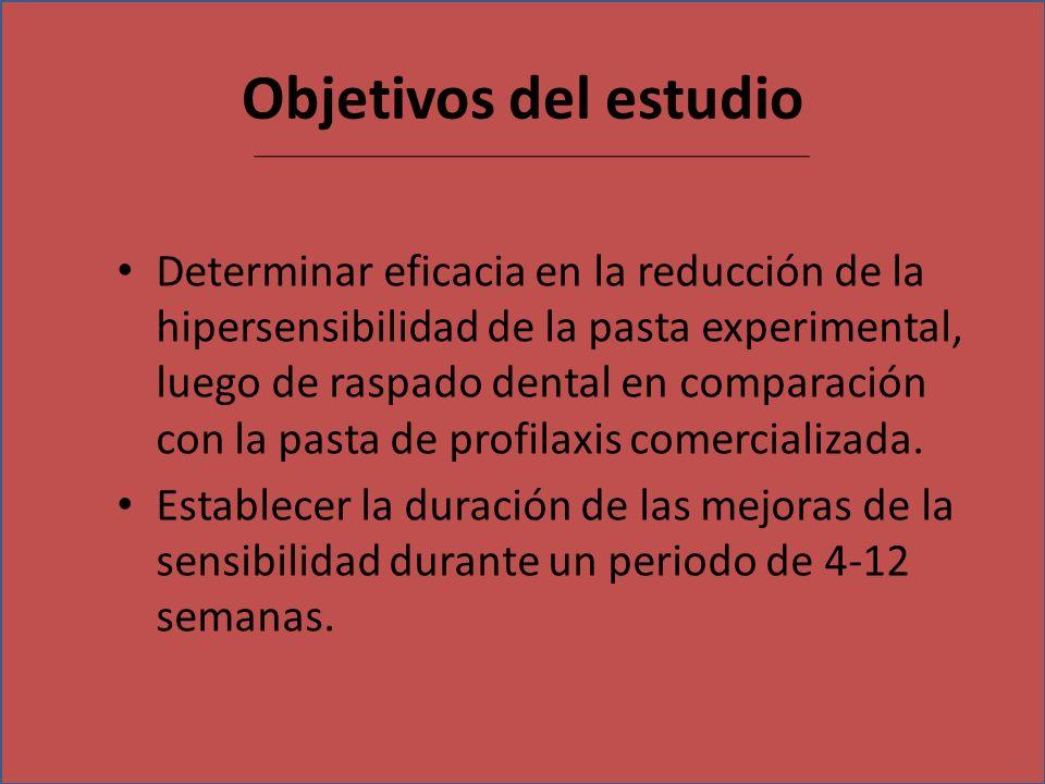 Objetivos del estudio Determinar eficacia en la reducción de la hipersensibilidad de la pasta experimental, luego de raspado dental en comparación con