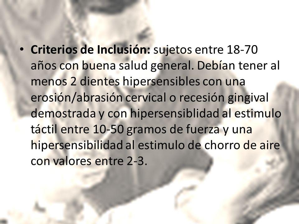 Criterios de Inclusión: sujetos entre 18-70 años con buena salud general. Debían tener al menos 2 dientes hipersensibles con una erosión/abrasión cerv