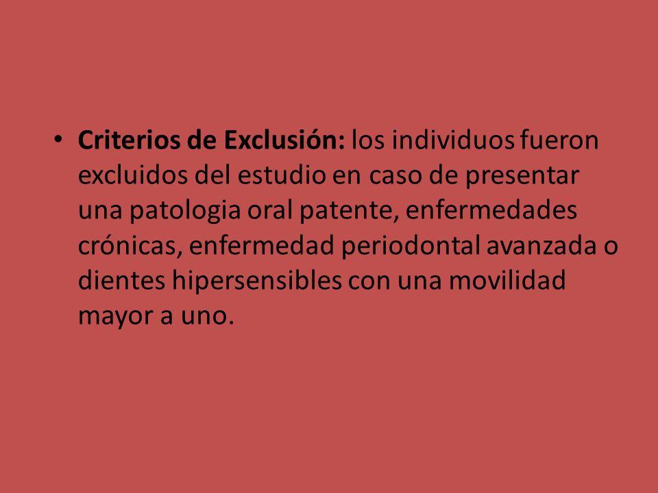 Criterios de Exclusión: los individuos fueron excluidos del estudio en caso de presentar una patologia oral patente, enfermedades crónicas, enfermedad