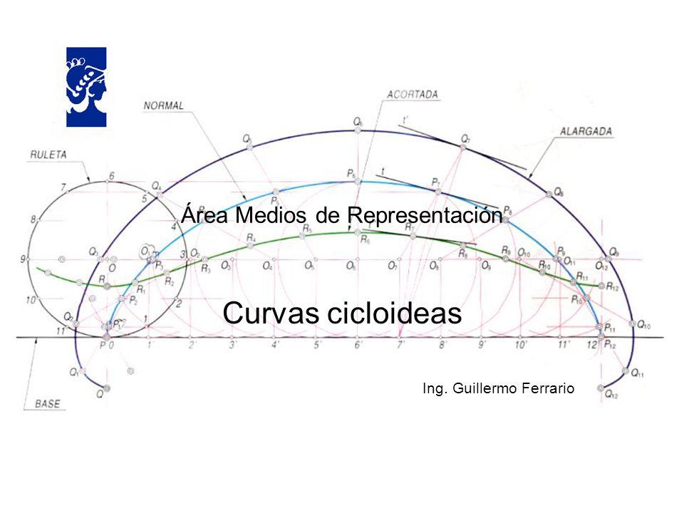 Ejemplo de Cicloide Cuando la rueda de ferrocarril avanza hacia la izquierda, la parte inferior de su reborde se mueve hacia la derecha, es decir, en dirección contraria Arriba se representa la curva («cicloide») que describe al girar cada uno de los puntos de la llanta de una rueda del carro de ferrocarril.