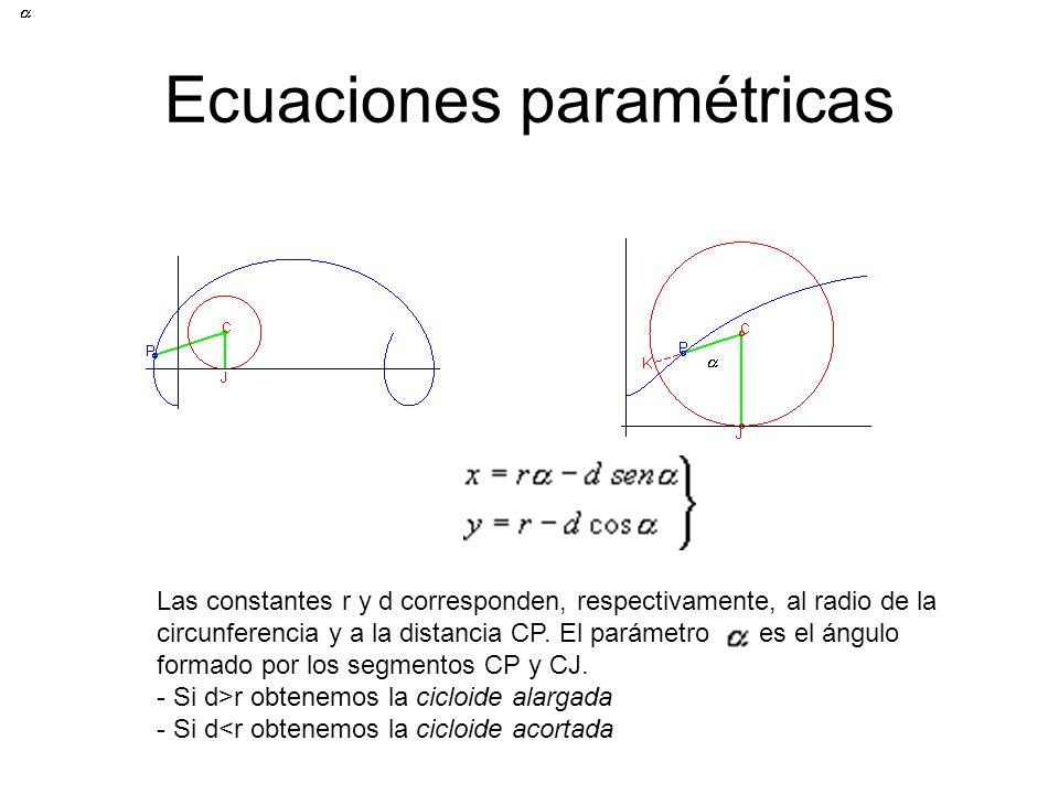Ecuaciones paramétricas Las constantes r y d corresponden, respectivamente, al radio de la circunferencia y a la distancia CP. El parámetro es el ángu