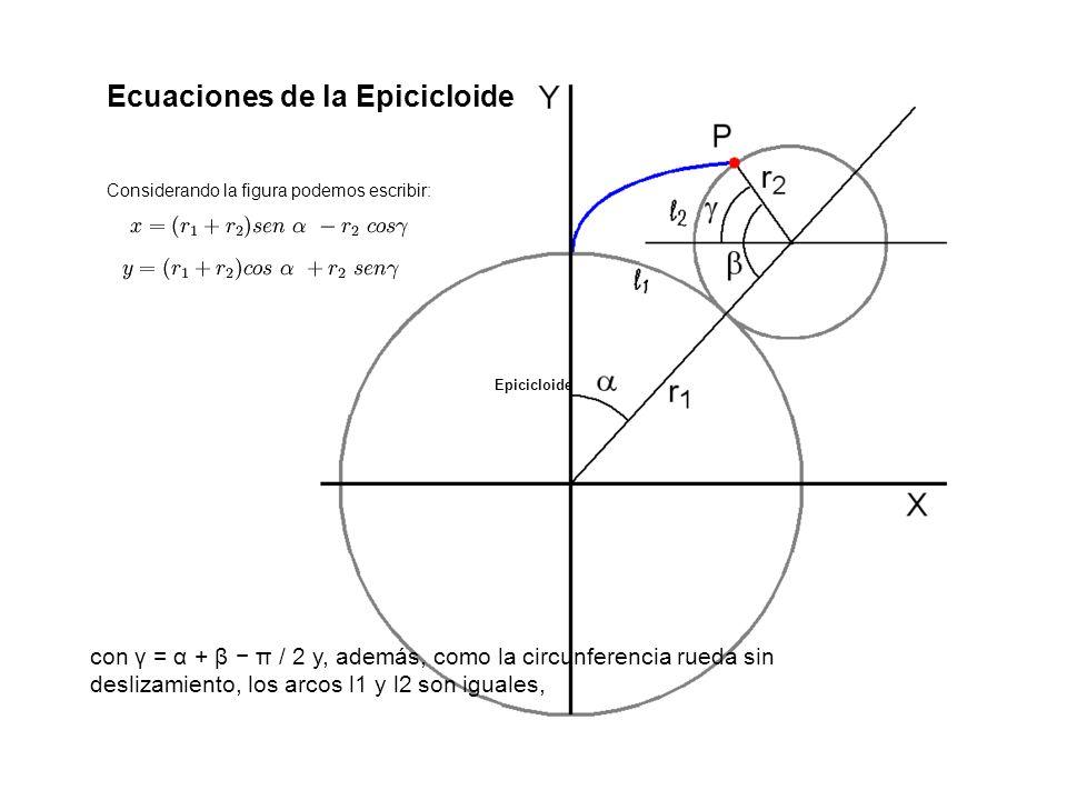 con γ = α + β π / 2 y, además, como la circunferencia rueda sin deslizamiento, los arcos l1 y l2 son iguales, Considerando la figura podemos escribir: