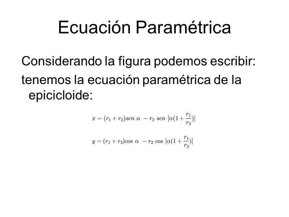 Ecuación Paramétrica Considerando la figura podemos escribir: tenemos la ecuación paramétrica de la epicicloide: