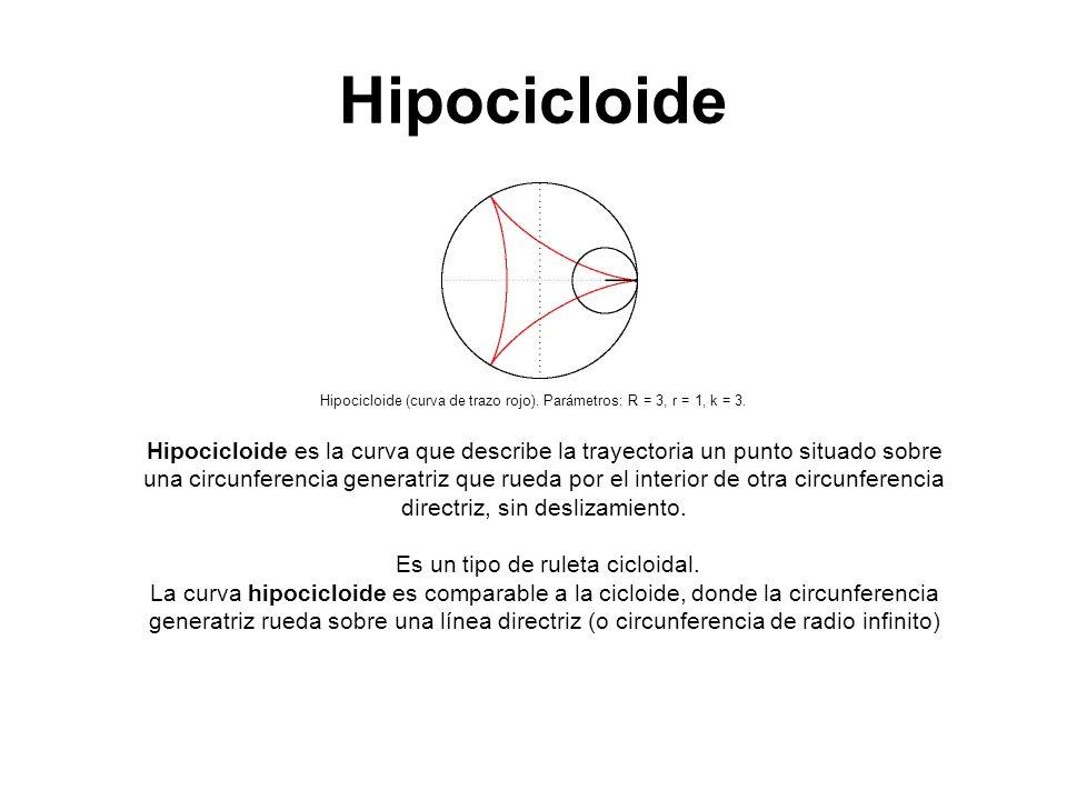 Hipocicloide Hipocicloide (curva de trazo rojo). Parámetros: R = 3, r = 1, k = 3. Hipocicloide es la curva que describe la trayectoria un punto situad