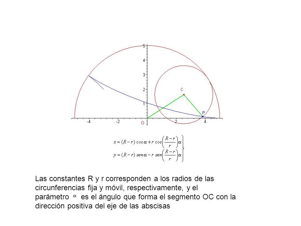 Las constantes R y r corresponden a los radios de las circunferencias fija y móvil, respectivamente, y el parámetro es el ángulo que forma el segmento