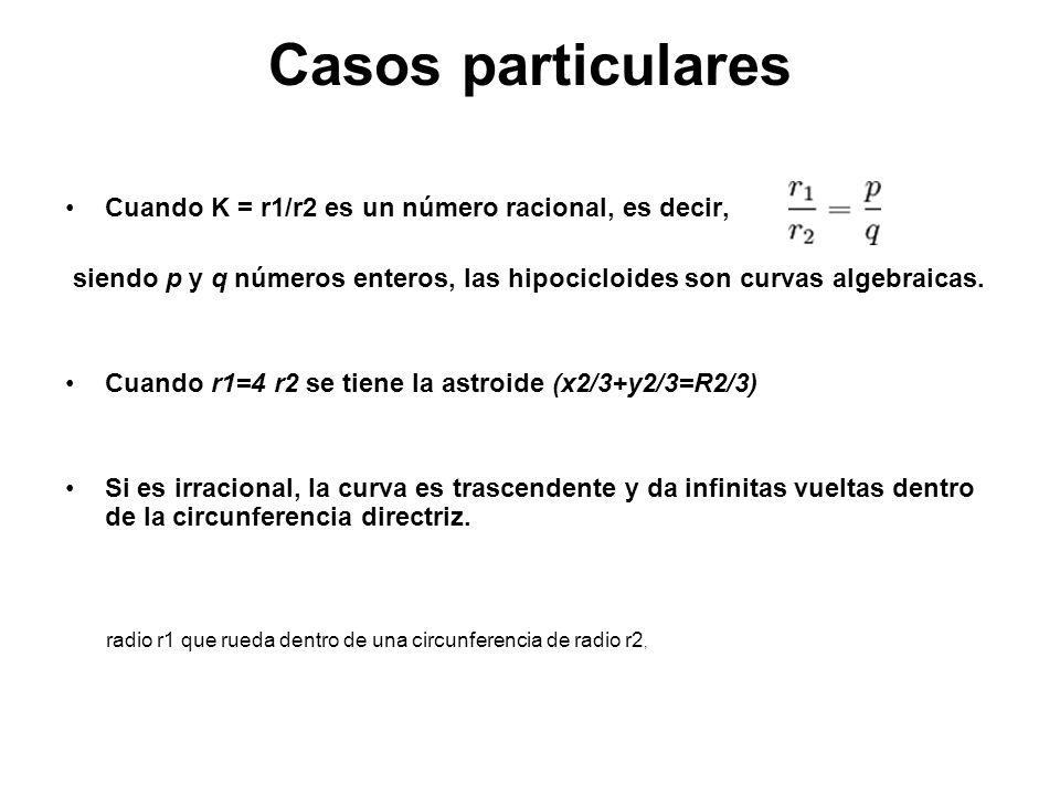 Casos particulares Cuando K = r1/r2 es un número racional, es decir, siendo p y q números enteros, las hipocicloides son curvas algebraicas. Cuando r1