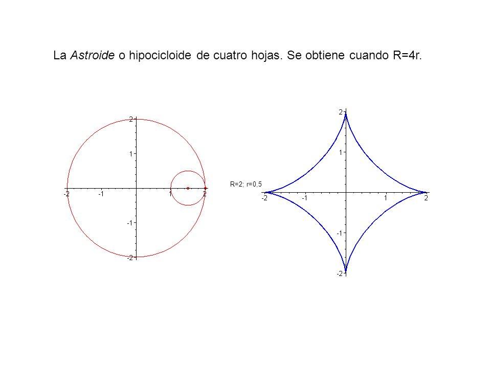 La Astroide o hipocicloide de cuatro hojas. Se obtiene cuando R=4r. R=2; r=0,5