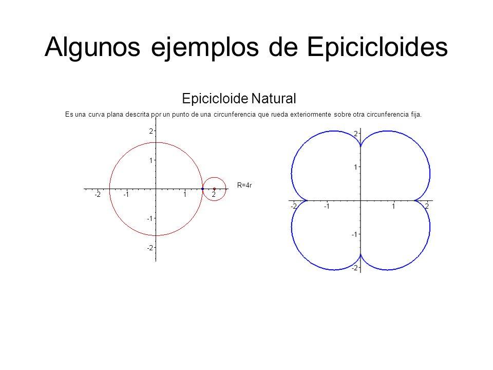 Algunos ejemplos de Epicicloides Es una curva plana descrita por un punto de una circunferencia que rueda exteriormente sobre otra circunferencia fija
