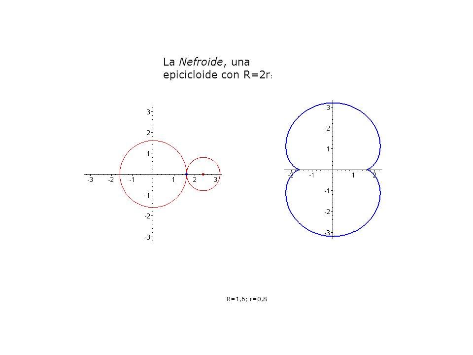 La Nefroide, una epicicloide con R=2r : R=1,6; r=0,8