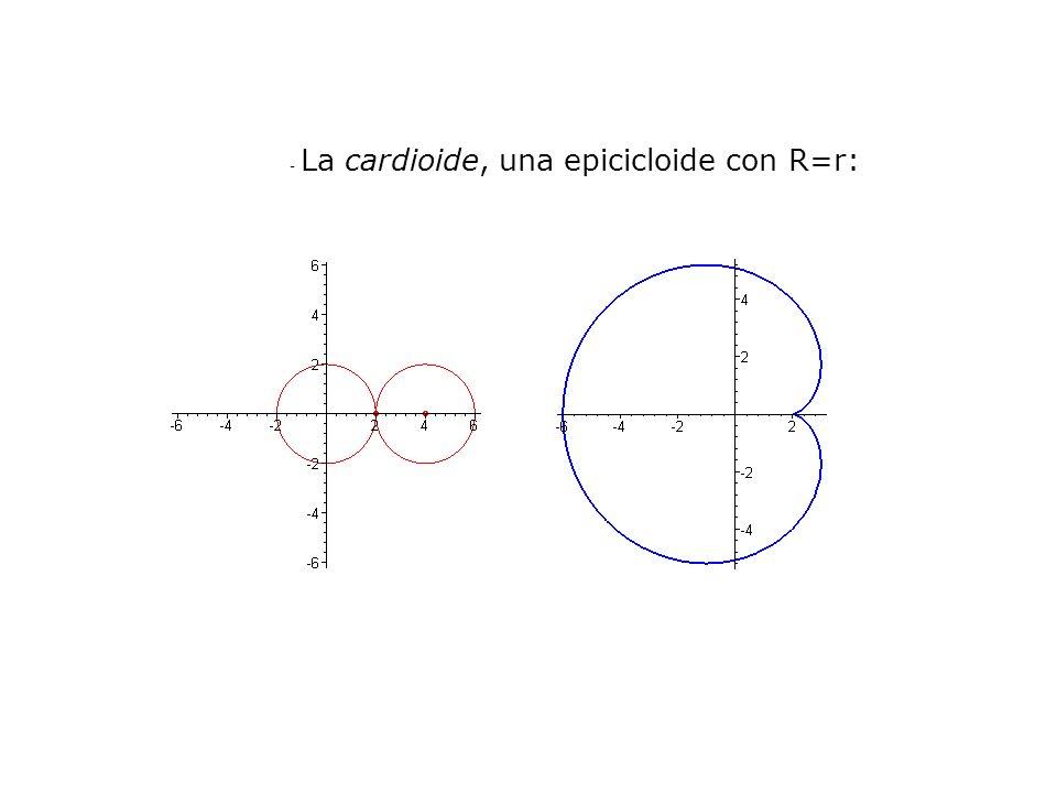 - La cardioide, una epicicloide con R=r: