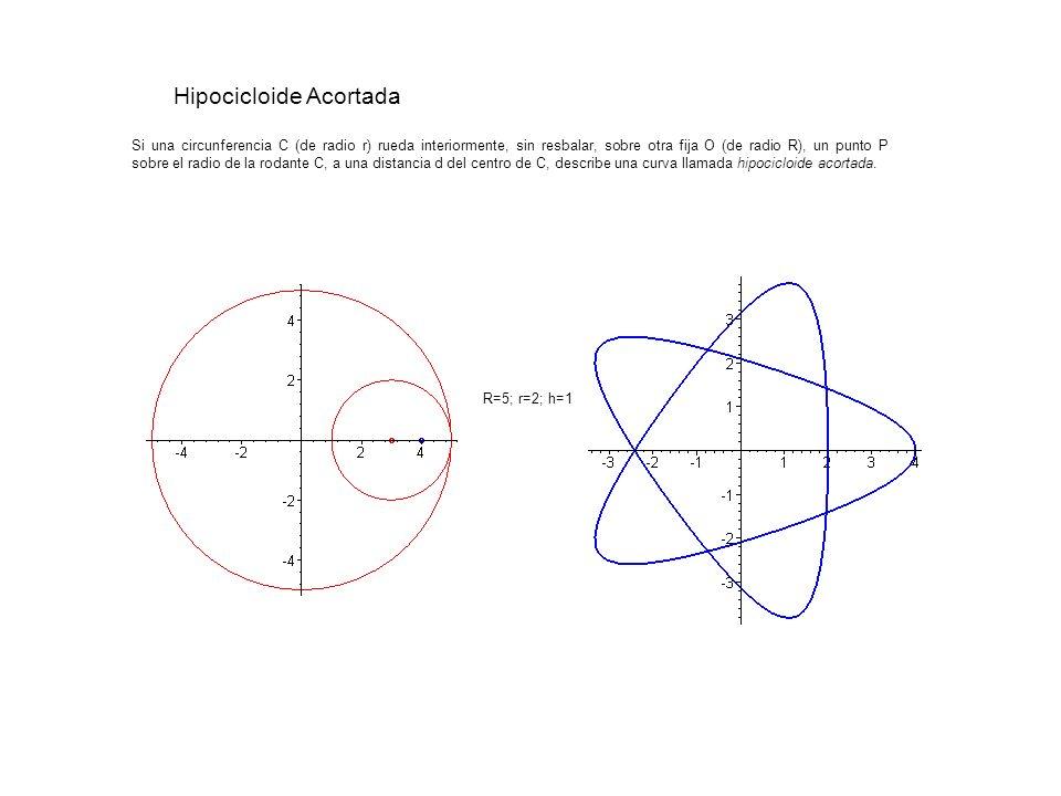 Hipocicloide Acortada Si una circunferencia C (de radio r) rueda interiormente, sin resbalar, sobre otra fija O (de radio R), un punto P sobre el radi