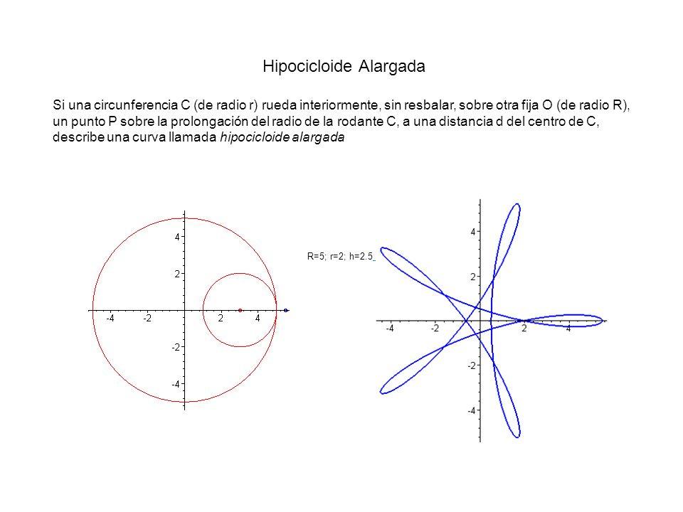 Hipocicloide Alargada Si una circunferencia C (de radio r) rueda interiormente, sin resbalar, sobre otra fija O (de radio R), un punto P sobre la prol