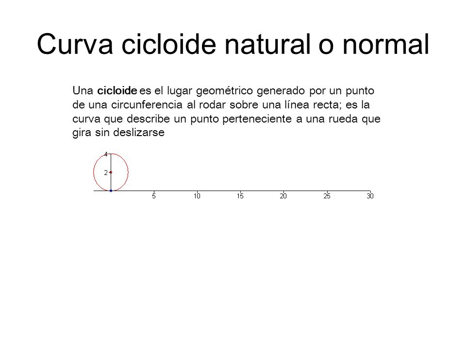 Cicloide Normal