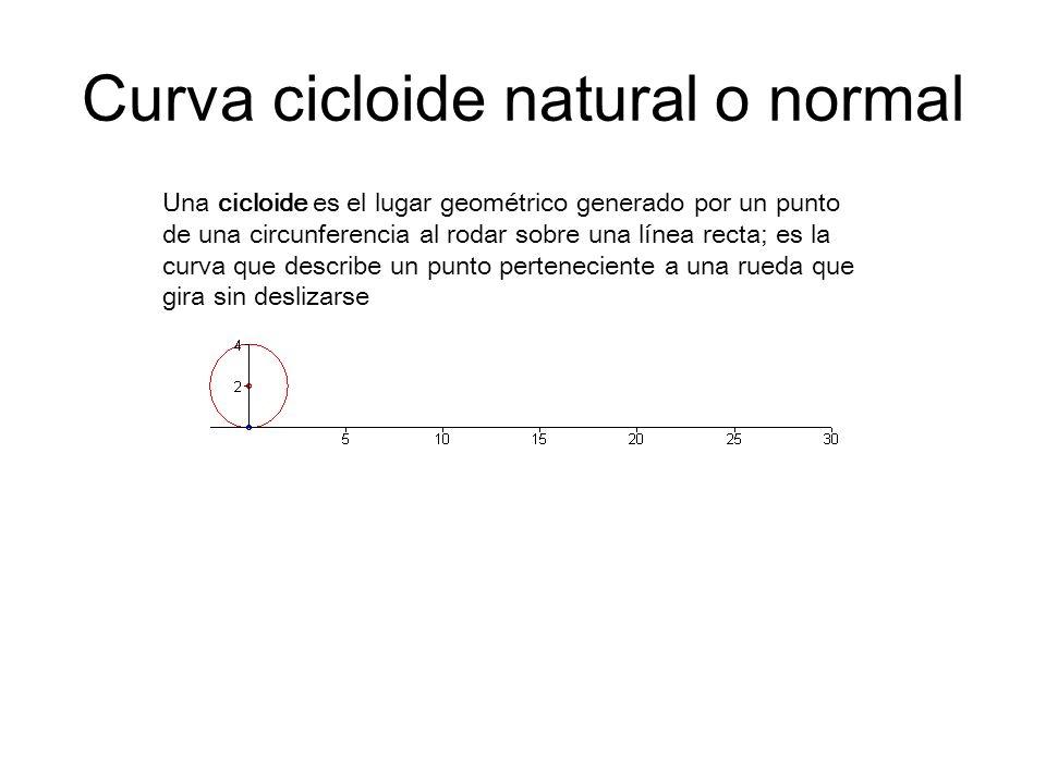 Curva cicloide natural o normal Una cicloide es el lugar geométrico generado por un punto de una circunferencia al rodar sobre una línea recta; es la