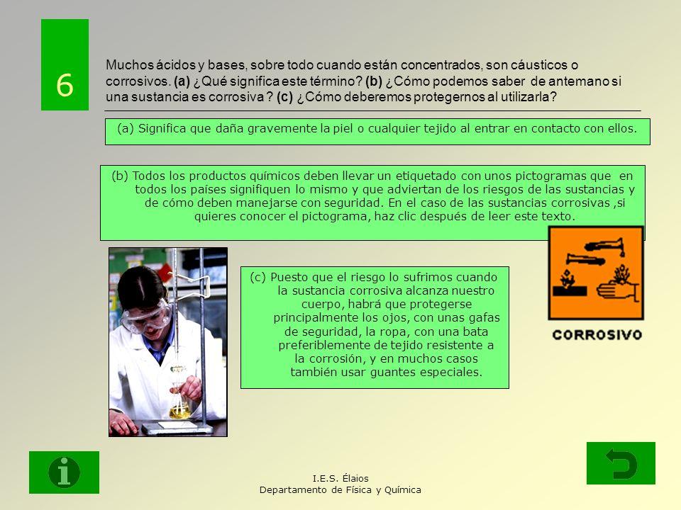 I.E.S. Élaios Departamento de Física y Química Di qué ácidos esperas encontrar en los lugares que irán apareciendo en la pantalla. Intenta recordarlo