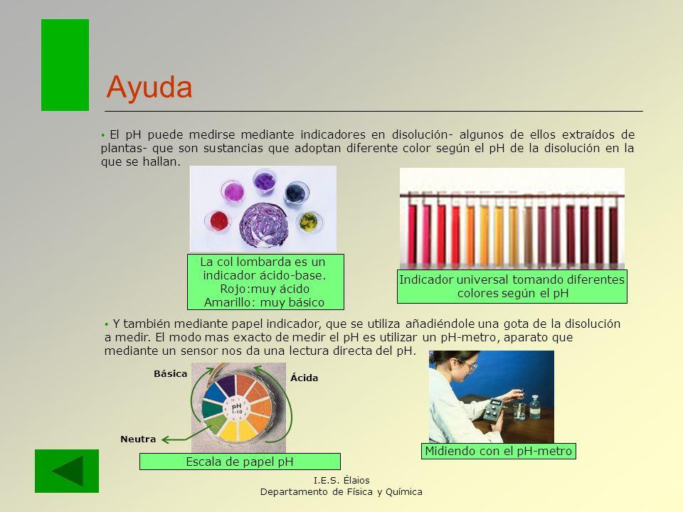 I.E.S. Élaios Departamento de Física y Química Ayuda De una manera más general, un ácido es la sustancia que en disolución acuosa cede iones hidrógeno