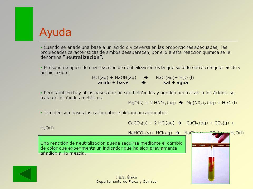 I.E.S. Élaios Departamento de Física y Química Ayuda Ácidos más importantes NombreFórmulaDónde se encuentra Ác. Clorhídrico Ác. Sulfúrico Ác. Nítrico