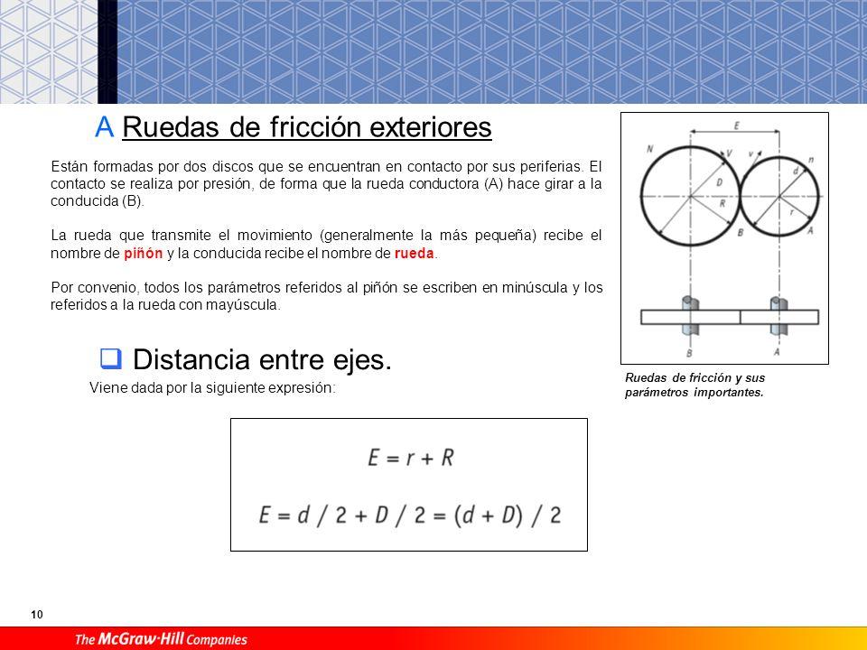10 A Ruedas de fricción exteriores Distancia entre ejes.