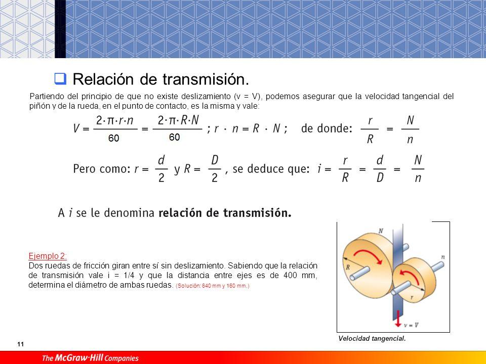 11 Relación de transmisión.Velocidad tangencial.