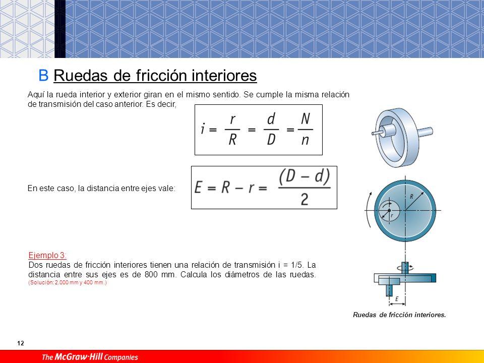 12 B Ruedas de fricción interiores Ruedas de fricción interiores.