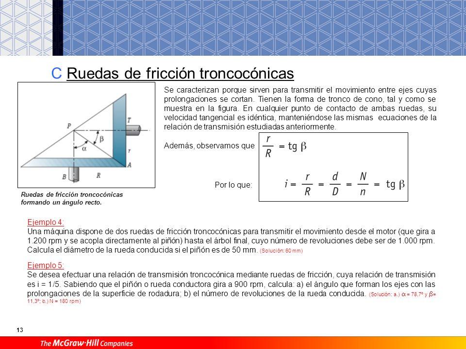 13 C Ruedas de fricción troncocónicas Ruedas de fricción troncocónicas formando un ángulo recto.
