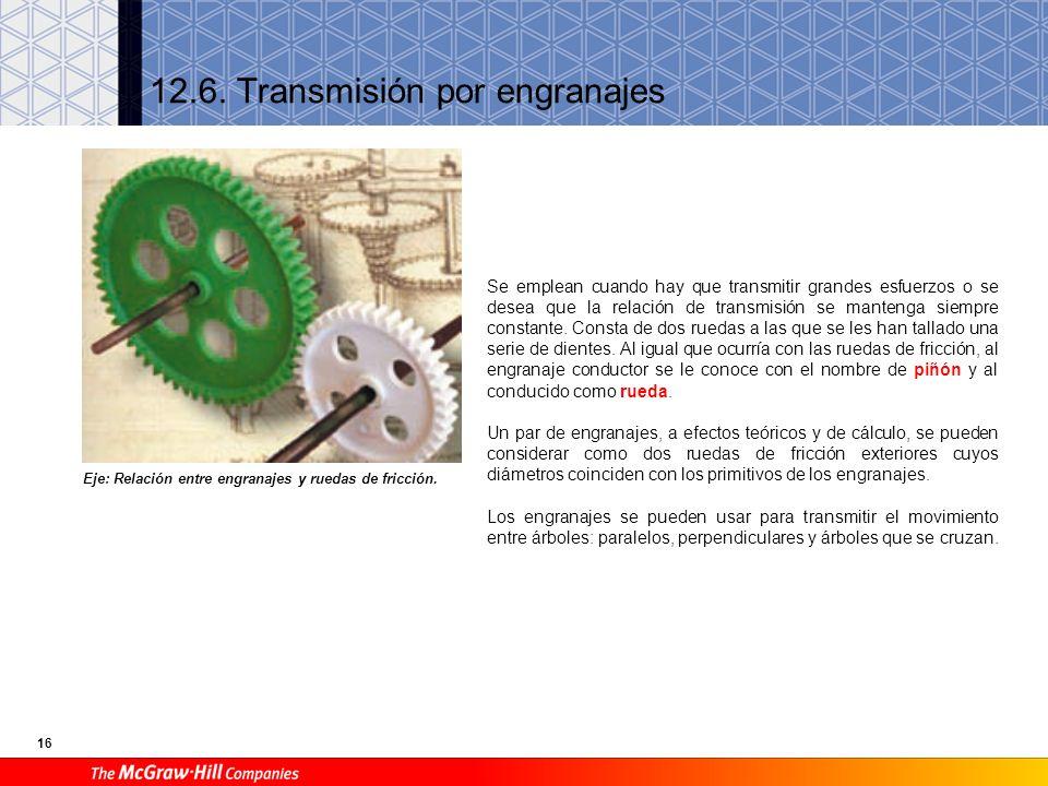 17 A Transmisión entre árboles o ejes paralelos.