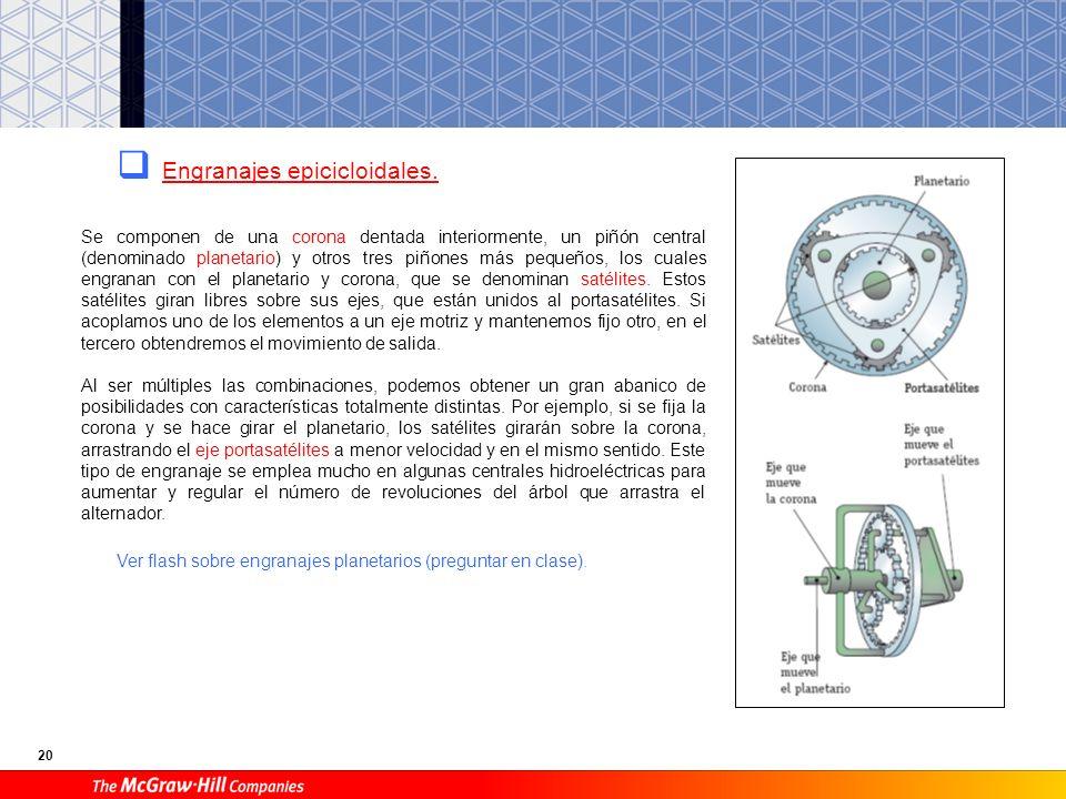 20 Engranajes epicicloidales.