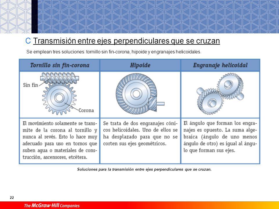 22 C Transmisión entre ejes perpendiculares que se cruzan Soluciones para la transmisión entre ejes perpendiculares que se cruzan.