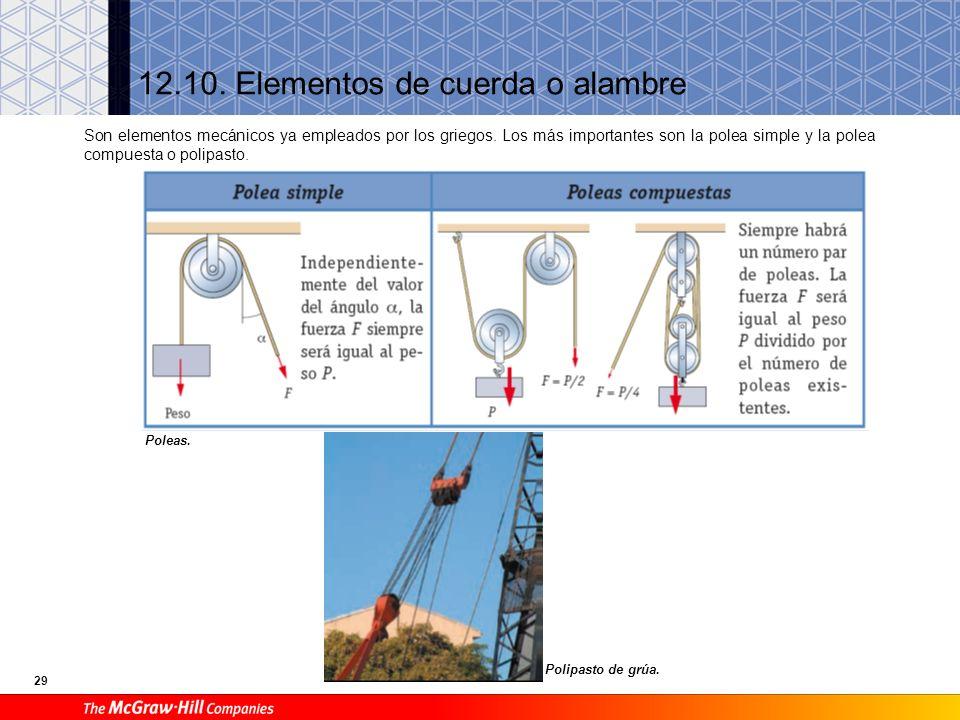 29 12.10.Elementos de cuerda o alambre Poleas. Polipasto de grúa.