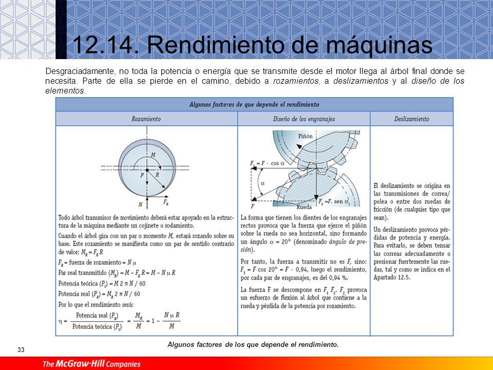 33 12.14.Rendimiento de máquinas Algunos factores de los que depende el rendimiento.