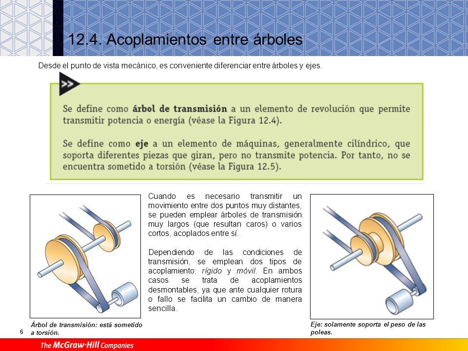 6 12.4.Acoplamientos entre árboles Árbol de transmisión: está sometido a torsión.