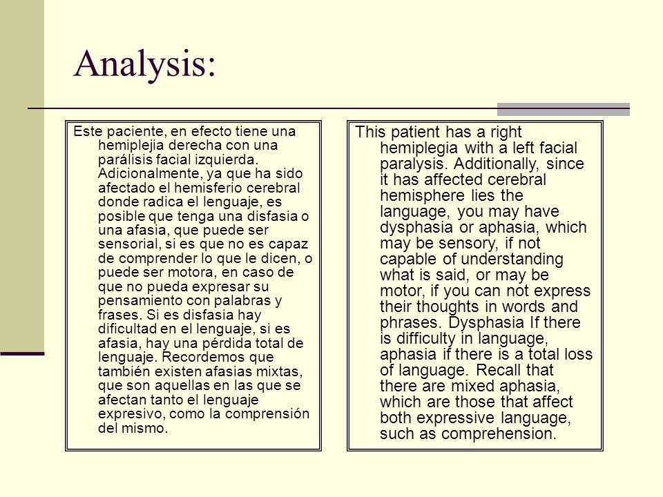 Analysis: Este paciente, en efecto tiene una hemiplejia derecha con una parálisis facial izquierda.