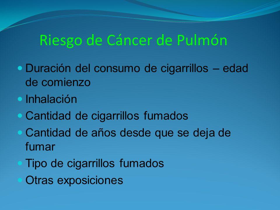 Riesgo de Cáncer de Pulmón Duración del consumo de cigarrillos – edad de comienzo Inhalación Cantidad de cigarrillos fumados Cantidad de años desde que se deja de fumar Tipo de cigarrillos fumados Otras exposiciones