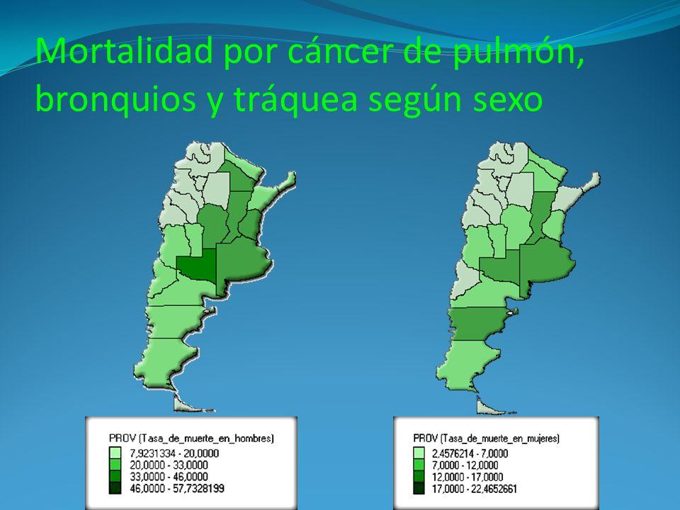 Mortalidad por cáncer de pulmón, bronquios y tráquea según sexo